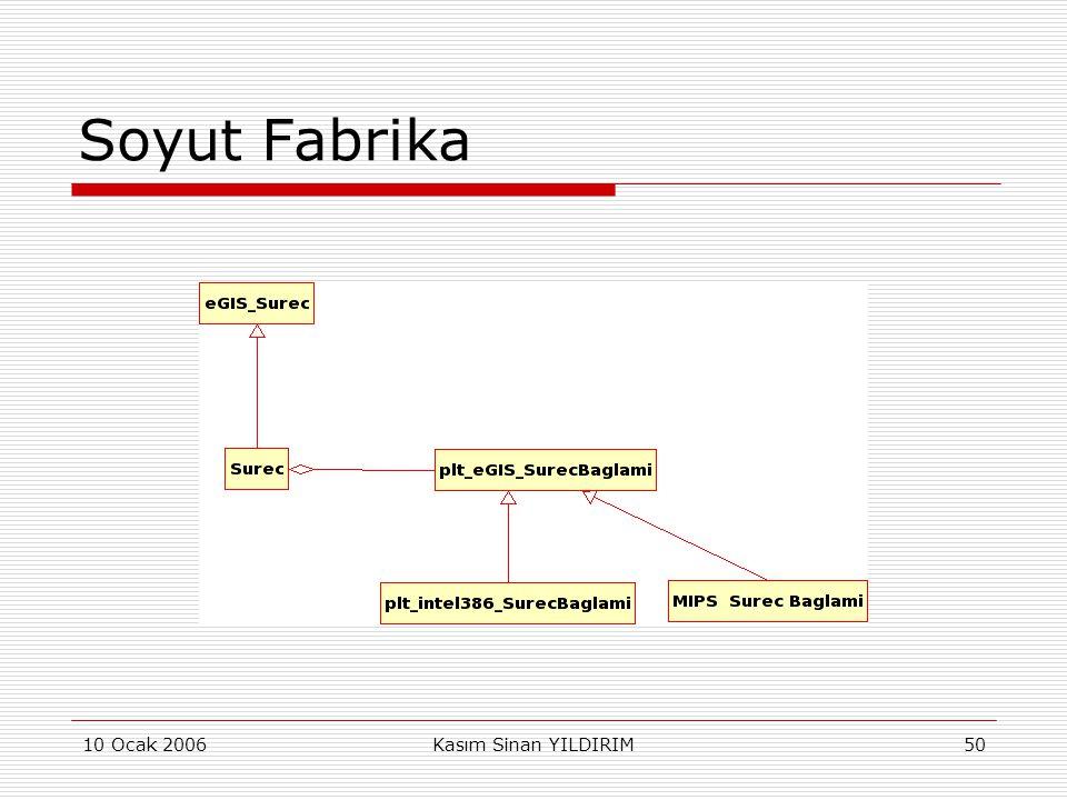Soyut Fabrika 10 Ocak 2006 Kasım Sinan YILDIRIM