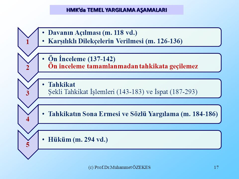 HMK'da TEMEL YARGILAMA AŞAMALARI
