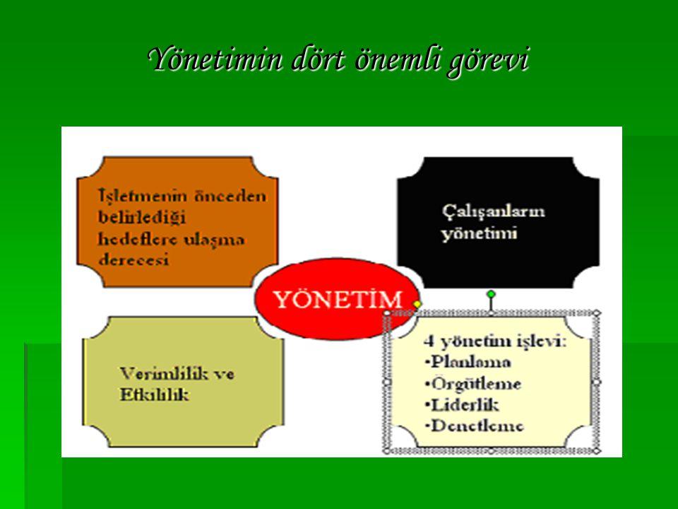 Yönetimin dört önemli görevi
