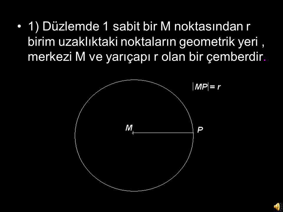 1) Düzlemde 1 sabit bir M noktasından r birim uzaklıktaki noktaların geometrik yeri , merkezi M ve yarıçapı r olan bir çemberdir.
