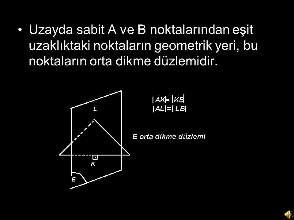 Uzayda sabit A ve B noktalarından eşit uzaklıktaki noktaların geometrik yeri, bu noktaların orta dikme düzlemidir.