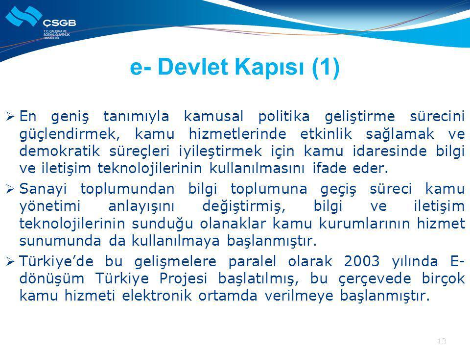 e- Devlet Kapısı (1)