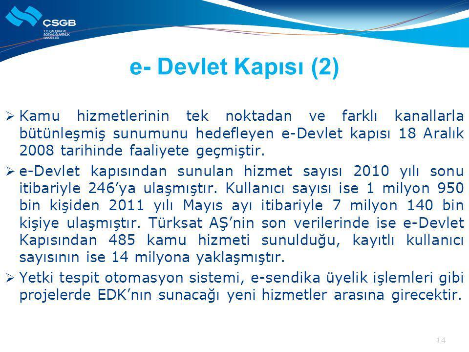 e- Devlet Kapısı (2)