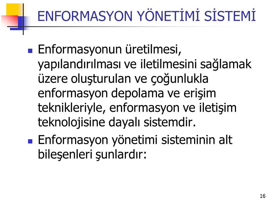 ENFORMASYON YÖNETİMİ SİSTEMİ