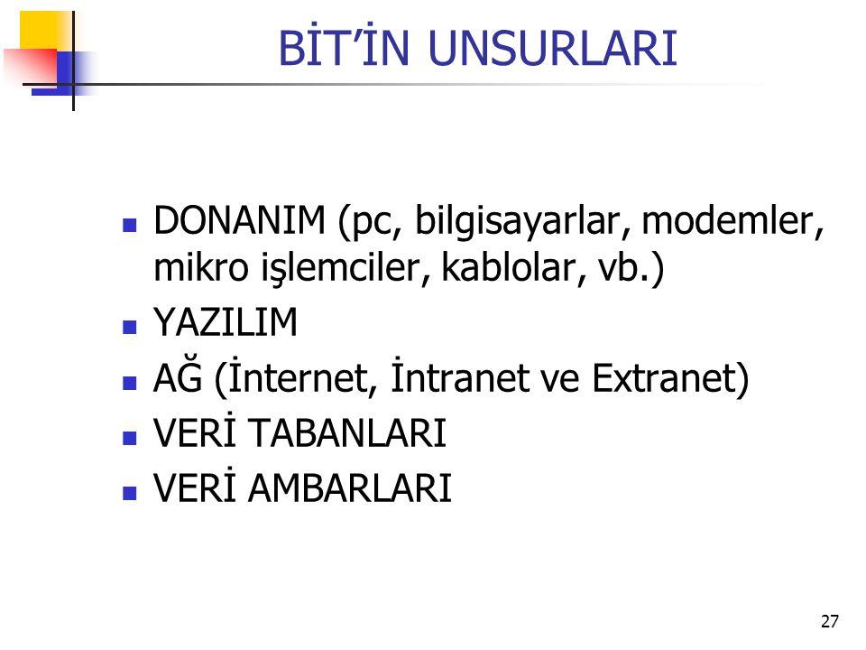 BİT'İN UNSURLARI DONANIM (pc, bilgisayarlar, modemler, mikro işlemciler, kablolar, vb.) YAZILIM. AĞ (İnternet, İntranet ve Extranet)