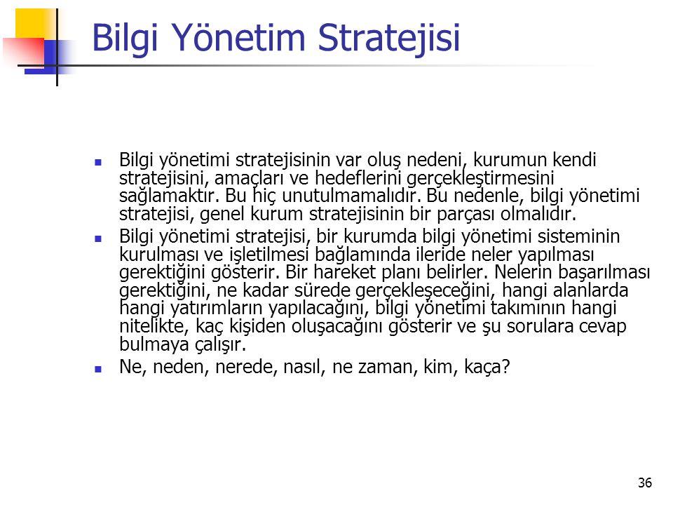 Bilgi Yönetim Stratejisi