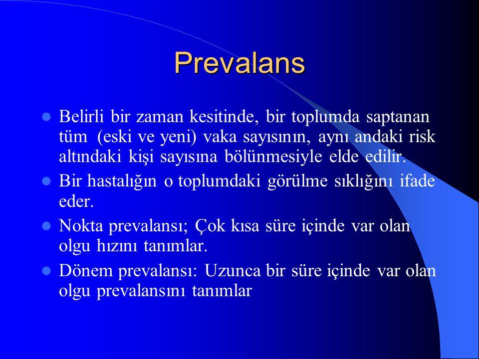 Prevalans