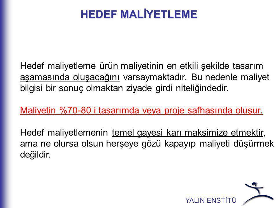 HEDEF MALİYETLEME