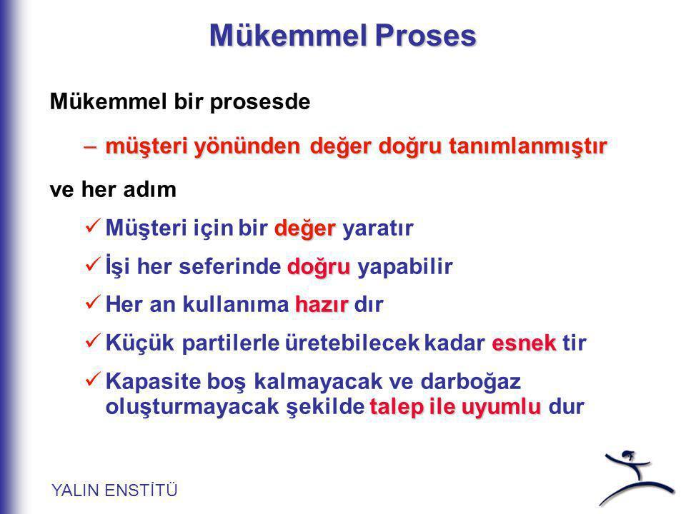 Mükemmel Proses Mükemmel bir prosesde