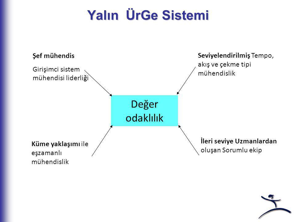 Yalın ÜrGe Sistemi Değer odaklılık Şef mühendis