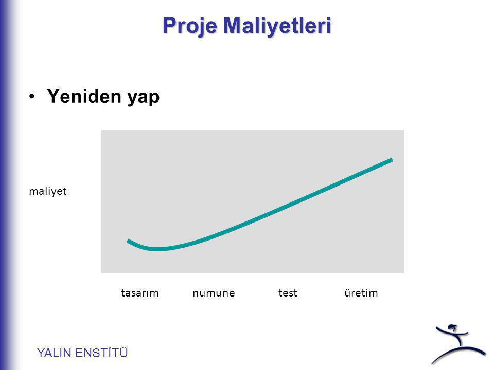 Proje Maliyetleri Yeniden yap maliyet tasarım numune üretim test