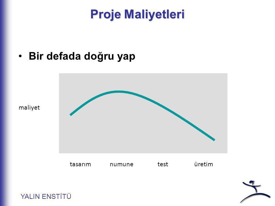 Proje Maliyetleri Bir defada doğru yap maliyet tasarım numune üretim