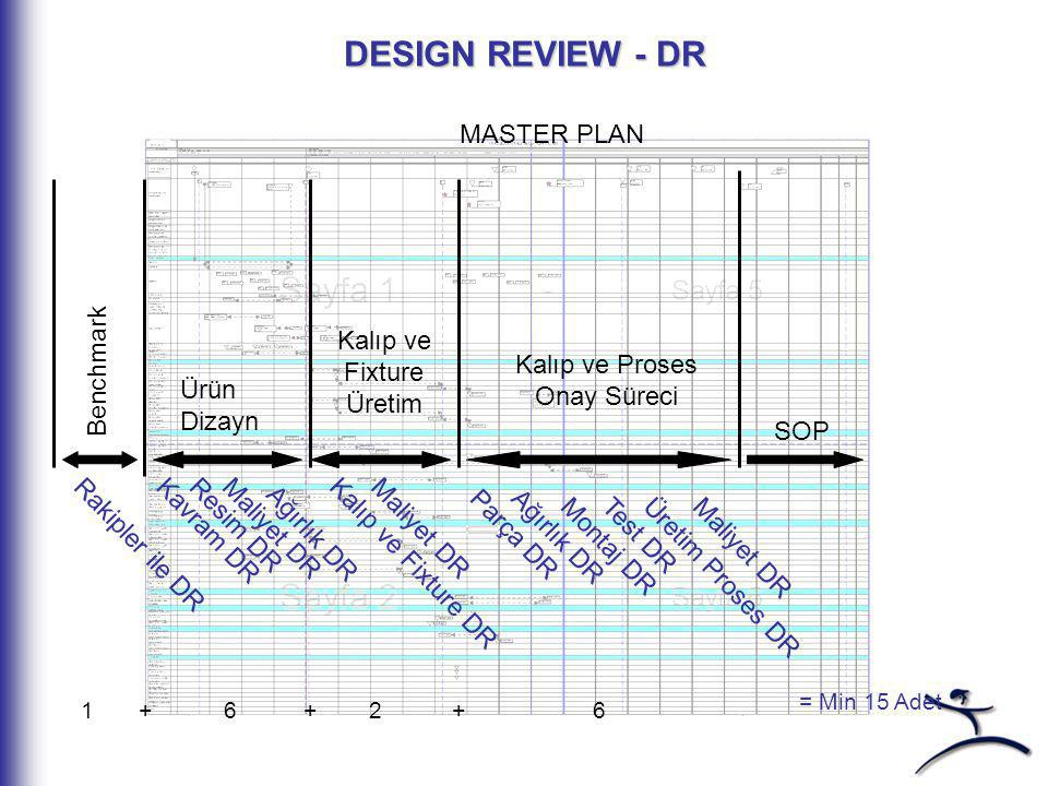DESIGN REVIEW - DR MASTER PLAN Benchmark Kalıp ve Fixture Üretim