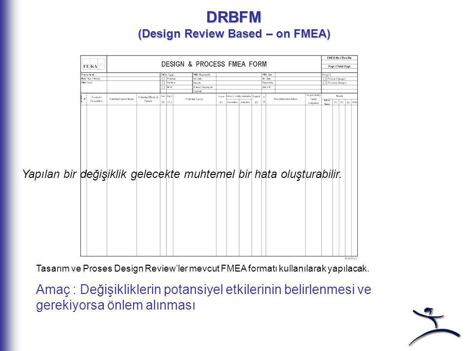 DRBFM (Design Review Based – on FMEA)
