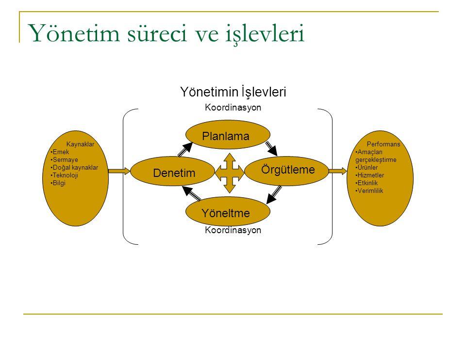 Yönetim süreci ve işlevleri