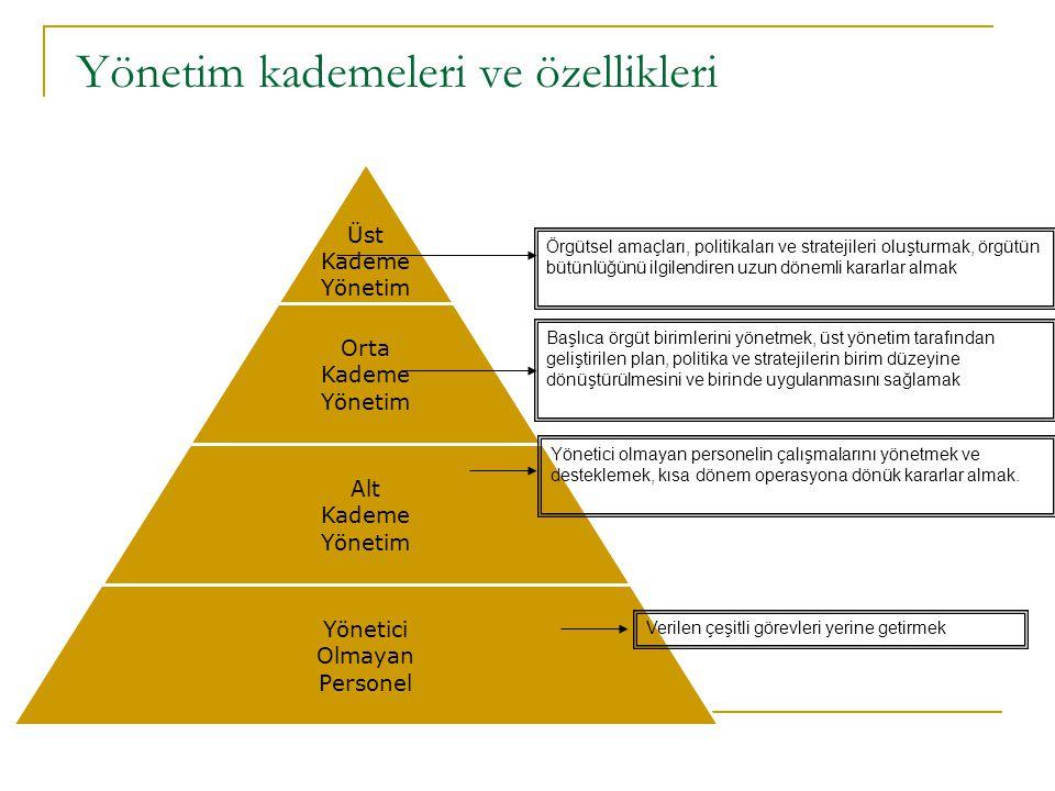 Yönetim kademeleri ve özellikleri