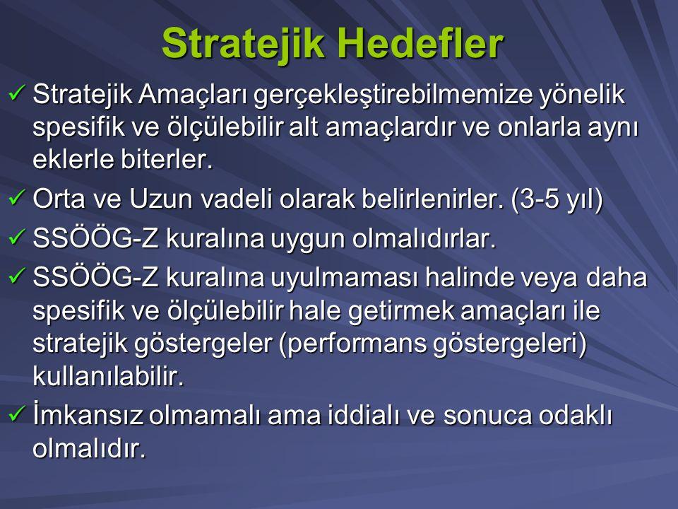 Stratejik Hedefler Stratejik Amaçları gerçekleştirebilmemize yönelik spesifik ve ölçülebilir alt amaçlardır ve onlarla aynı eklerle biterler.