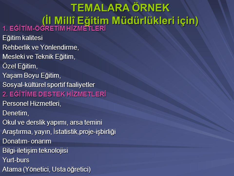 TEMALARA ÖRNEK (İl Millî Eğitim Müdürlükleri için)