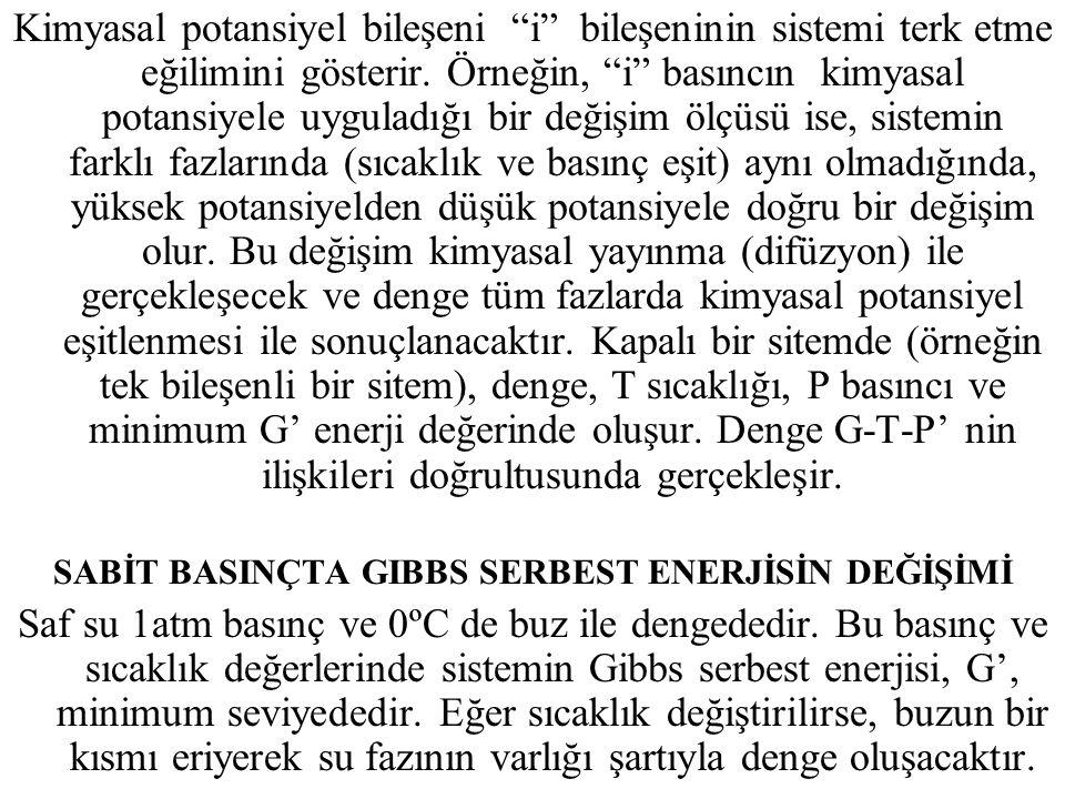 SABİT BASINÇTA GIBBS SERBEST ENERJİSİN DEĞİŞİMİ