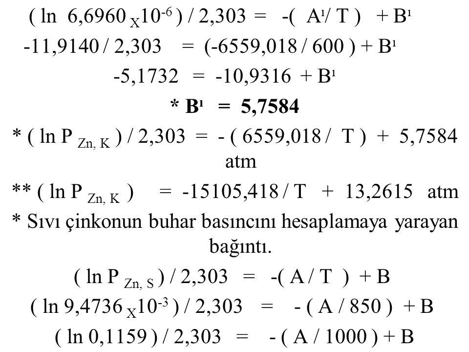 ( ln 6,6960 X10-6 ) / 2,303 = -( Aı/ T ) + Bı -11,9140 / 2,303 = (-6559,018 / 600 ) + Bı -5,1732 = -10,9316 + Bı * Bı = 5,7584 * ( ln P Zn, K ) / 2,303 = - ( 6559,018 / T ) + 5,7584 atm ** ( ln P Zn, K ) = -15105,418 / T + 13,2615 atm * Sıvı çinkonun buhar basıncını hesaplamaya yarayan bağıntı.