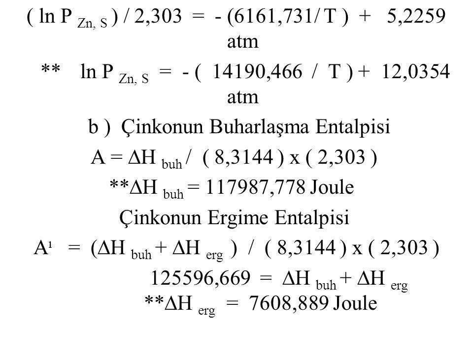 b ) Çinkonun Buharlaşma Entalpisi A = ∆H buh / ( 8,3144 ) x ( 2,303 )