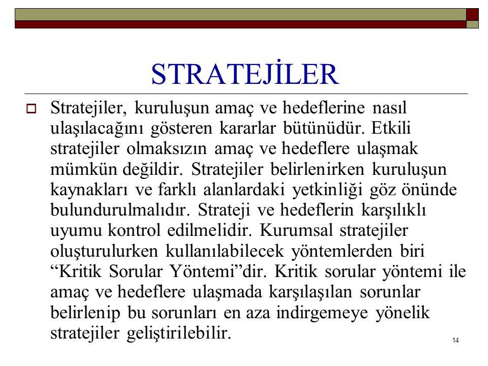 STRATEJİLER