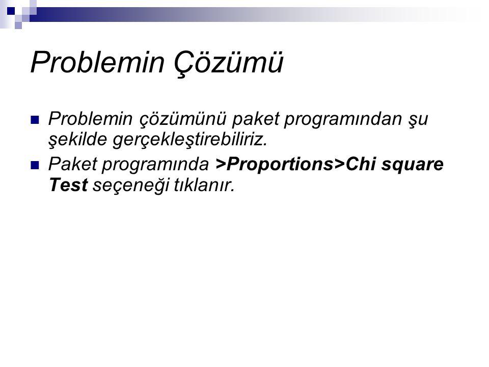 Problemin Çözümü Problemin çözümünü paket programından şu şekilde gerçekleştirebiliriz.