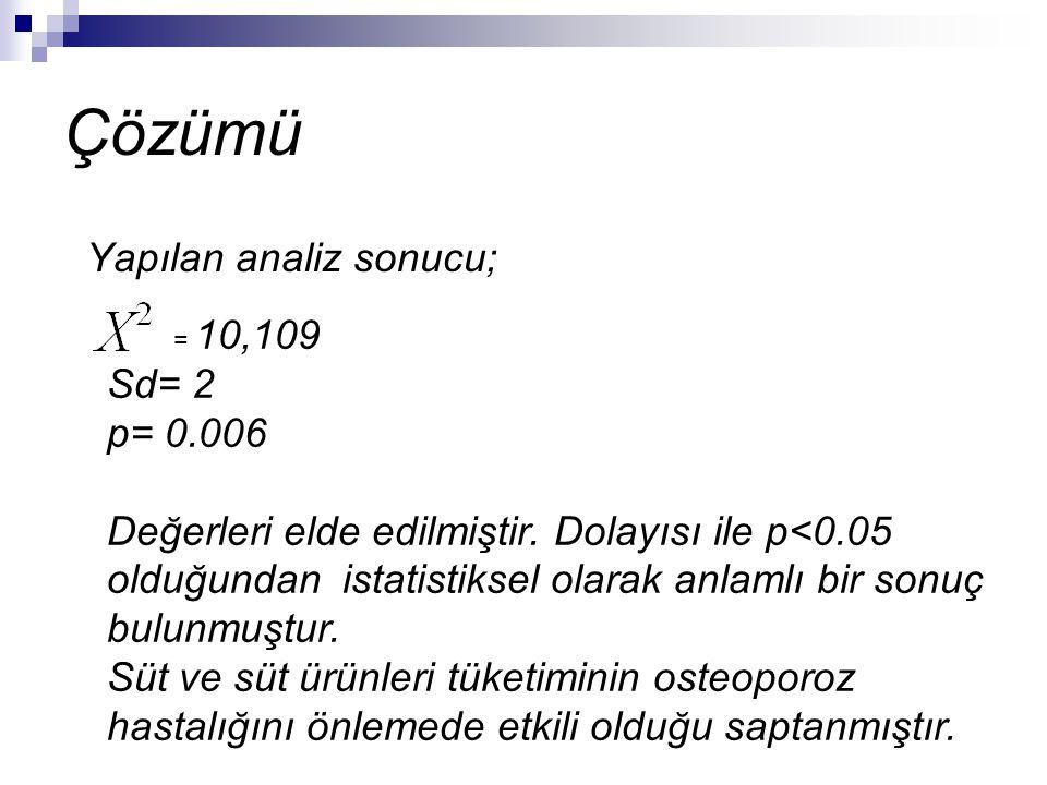 Çözümü Yapılan analiz sonucu; Sd= 2 p= 0.006