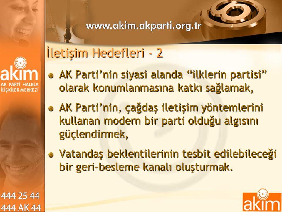 İletişim Hedefleri - 2 AK Parti'nin siyasi alanda ilklerin partisi olarak konumlanmasına katkı sağlamak,