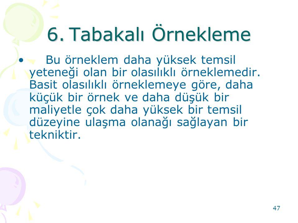 6. Tabakalı Örnekleme