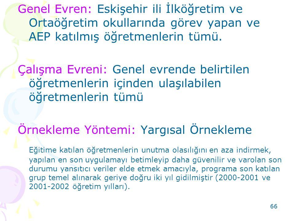 Genel Evren: Eskişehir ili İlköğretim ve Ortaöğretim okullarında görev yapan ve AEP katılmış öğretmenlerin tümü.