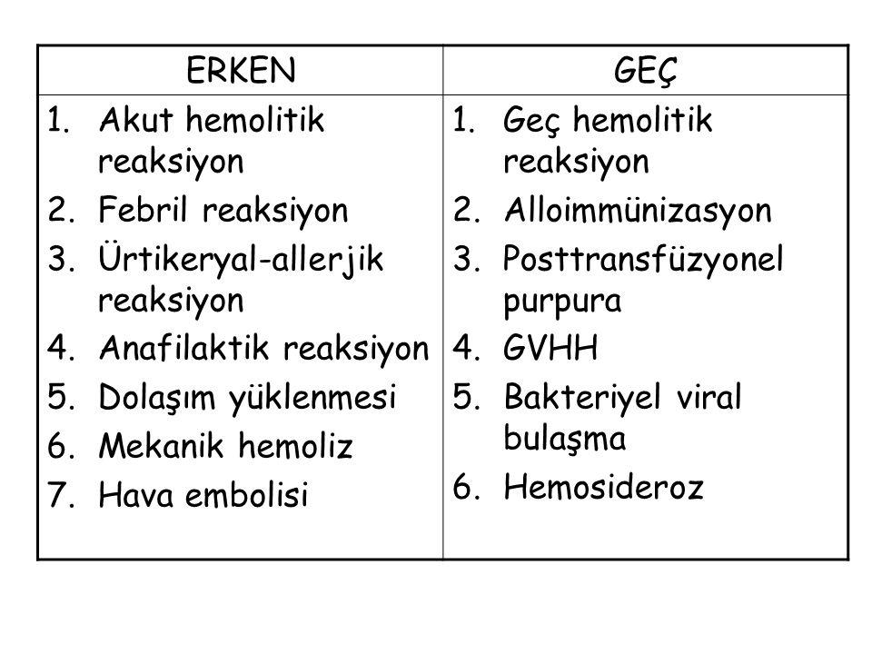 ERKEN GEÇ. Akut hemolitik reaksiyon. Febril reaksiyon. Ürtikeryal-allerjik reaksiyon. Anafilaktik reaksiyon.