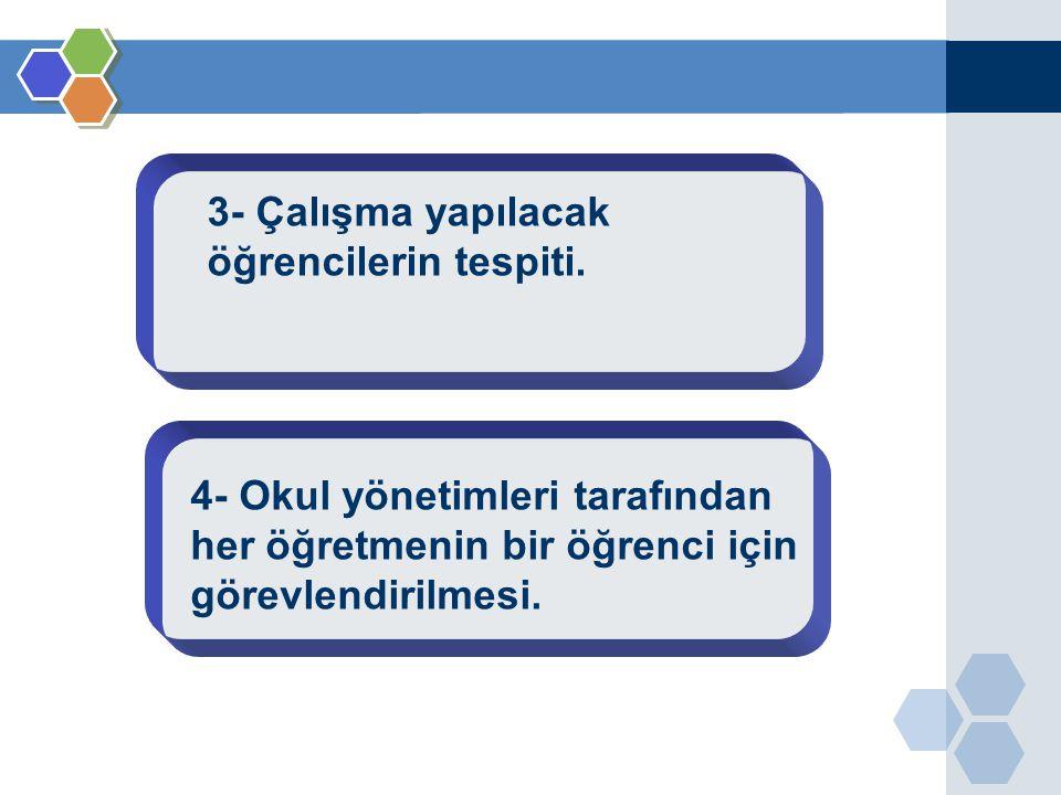3- Çalışma yapılacak öğrencilerin tespiti.