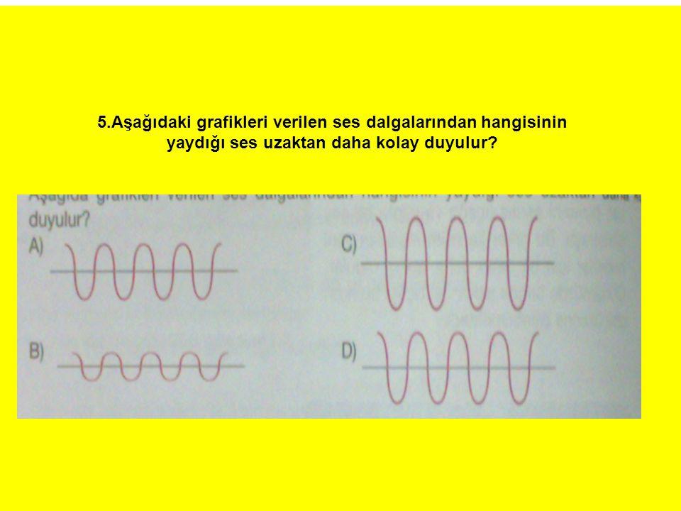 5.Aşağıdaki grafikleri verilen ses dalgalarından hangisinin yaydığı ses uzaktan daha kolay duyulur