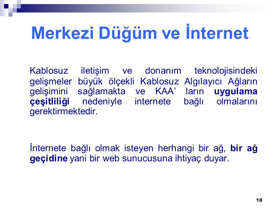 Merkezi Düğüm ve İnternet