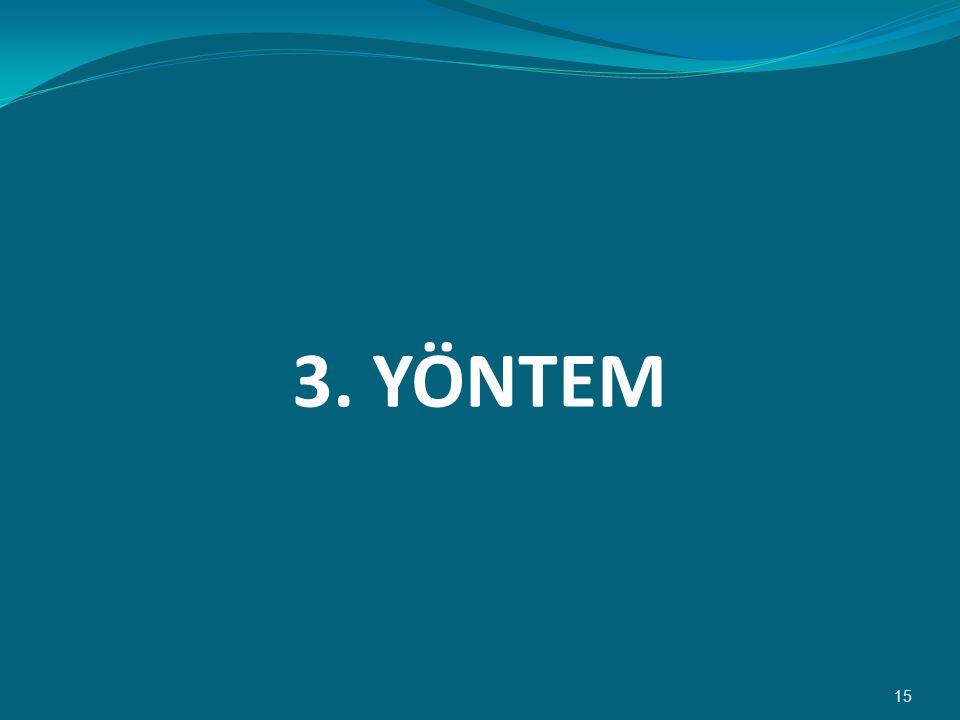 3. Yöntem