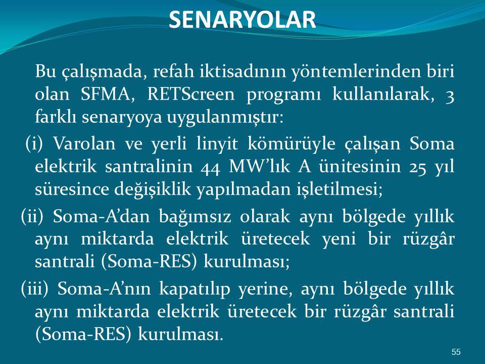 SENARYOLAR