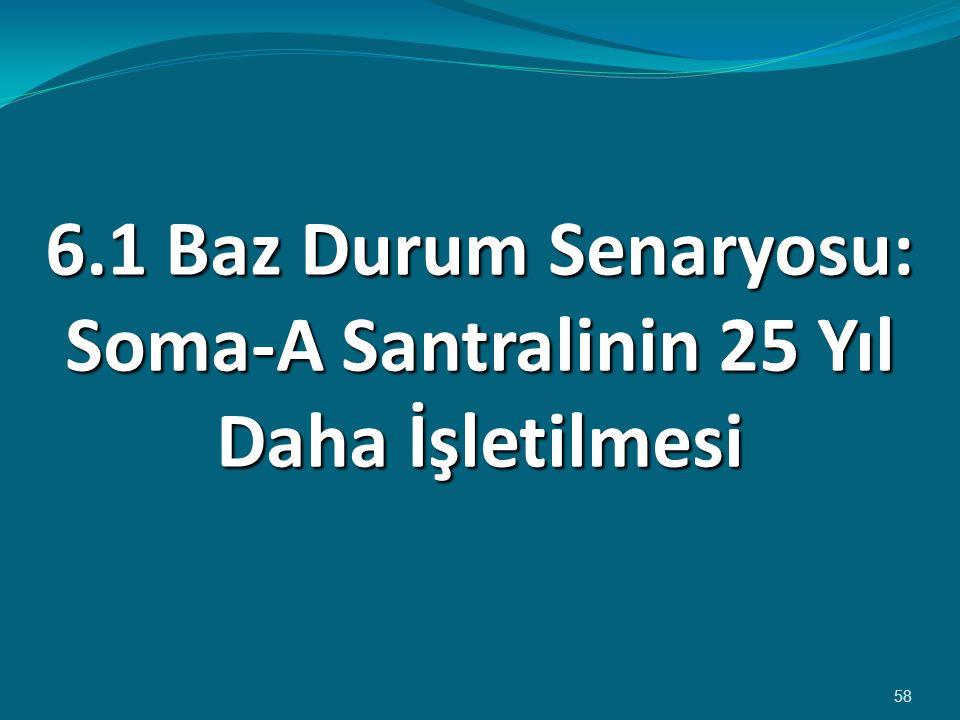 6.1 Baz Durum Senaryosu: Soma-A Santralinin 25 Yıl Daha İşletilmesi
