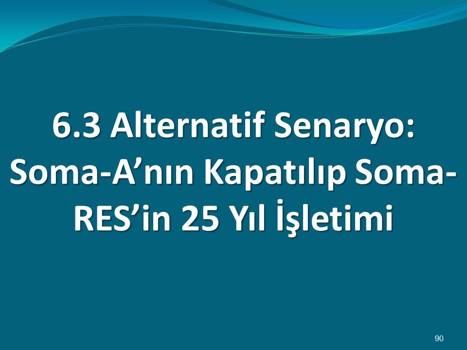 6.3 Alternatif Senaryo: Soma-A'nın Kapatılıp Soma-RES'in 25 Yıl İşletimi