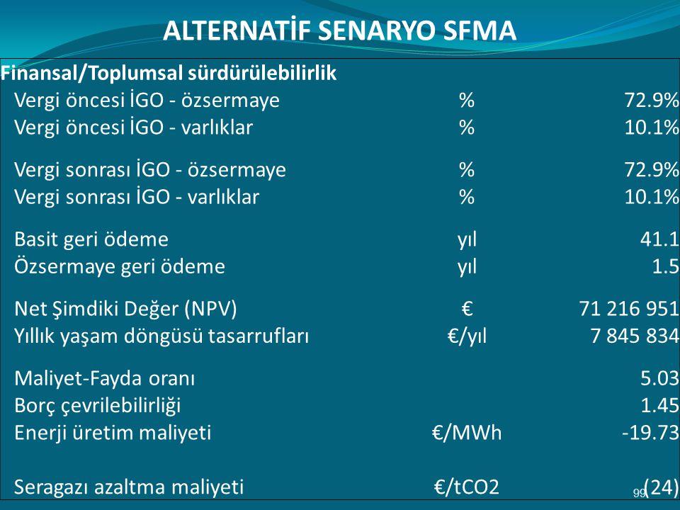 ALTERNATİF SENARYO SFMA