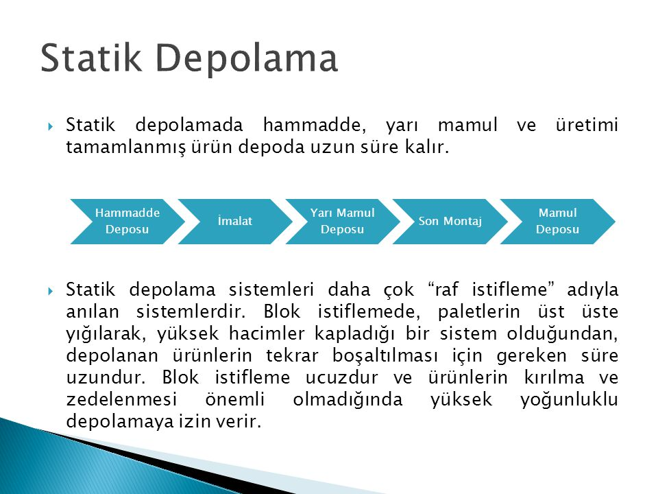 Statik Depolama Statik depolamada hammadde, yarı mamul ve üretimi tamamlanmış ürün depoda uzun süre kalır.