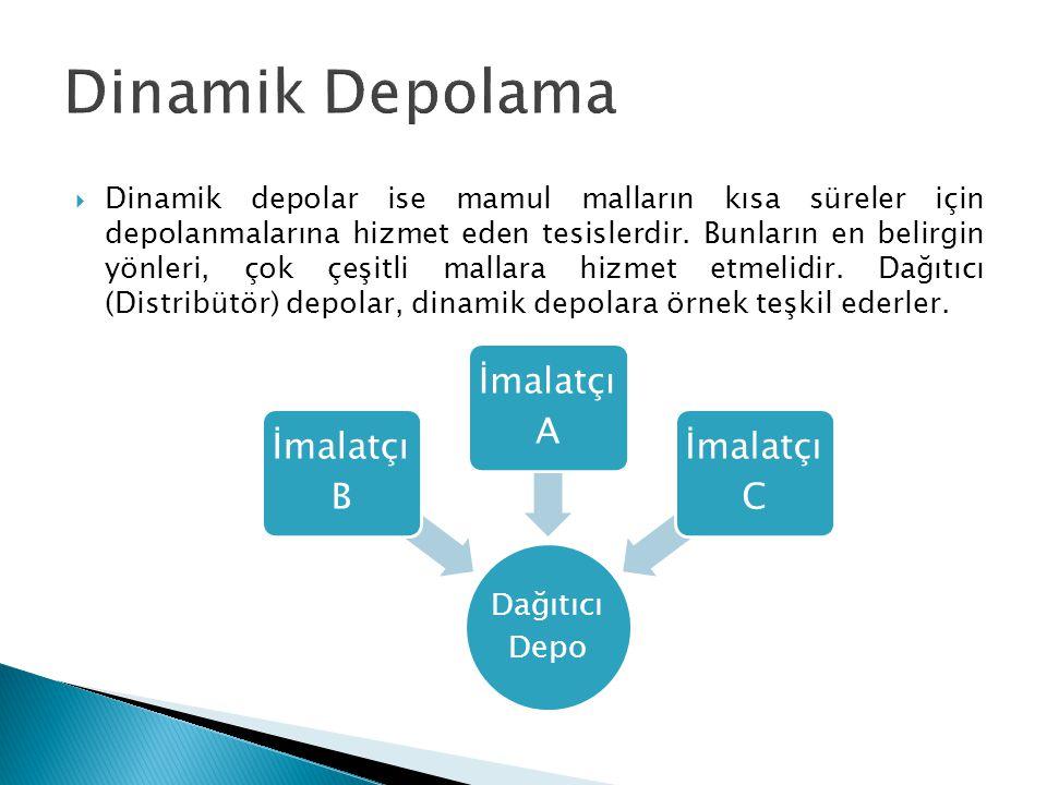 Dinamik Depolama