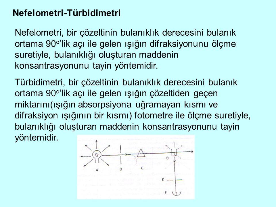Nefelometri-Türbidimetri