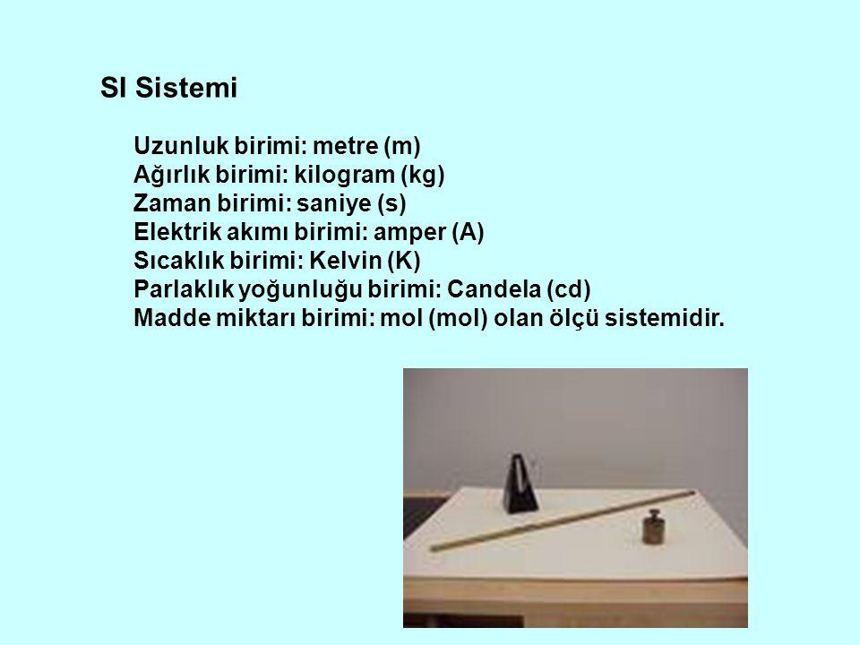 SI Sistemi Uzunluk birimi: metre (m) Ağırlık birimi: kilogram (kg)
