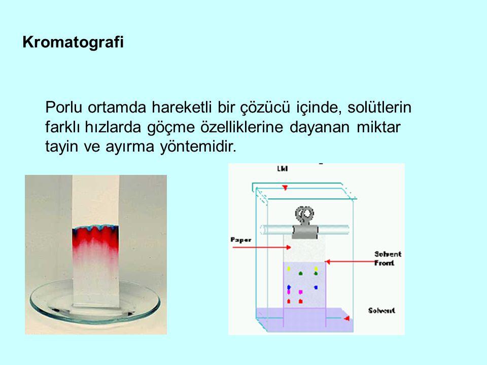 Kromatografi Porlu ortamda hareketli bir çözücü içinde, solütlerin farklı hızlarda göçme özelliklerine dayanan miktar tayin ve ayırma yöntemidir.