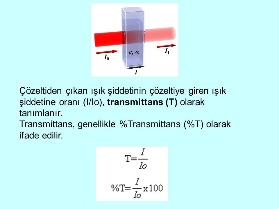 Çözeltiden çıkan ışık şiddetinin çözeltiye giren ışık şiddetine oranı (I/Io), transmittans (T) olarak tanımlanır.