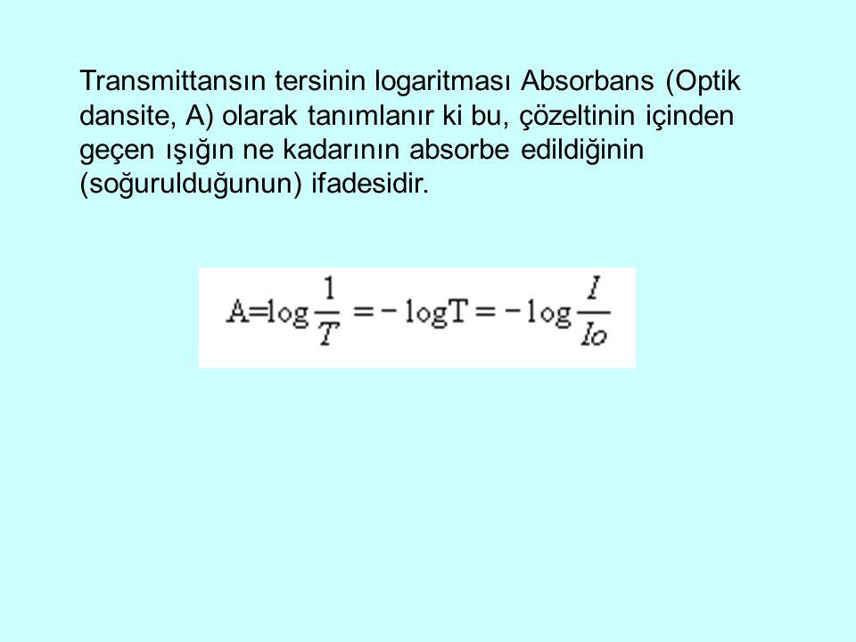 Transmittansın tersinin logaritması Absorbans (Optik dansite, A) olarak tanımlanır ki bu, çözeltinin içinden geçen ışığın ne kadarının absorbe edildiğinin (soğurulduğunun) ifadesidir.