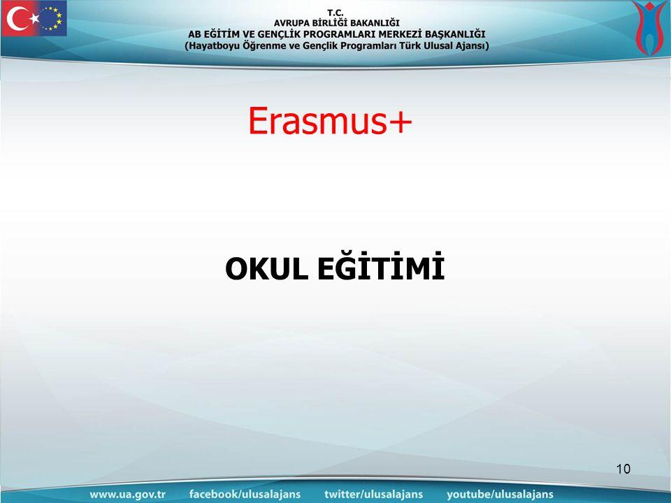 Erasmus+ OKUL EĞİTİMİ