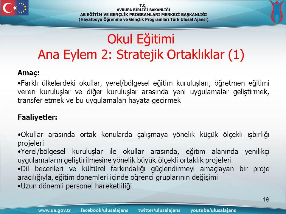 Okul Eğitimi Ana Eylem 2: Stratejik Ortaklıklar (1)