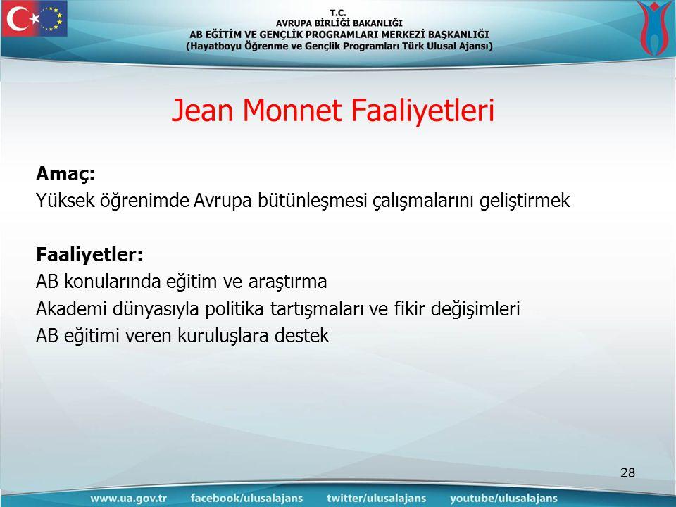 Jean Monnet Faaliyetleri